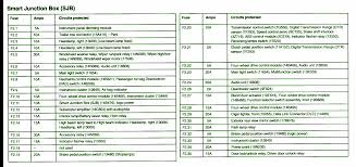 kmestc com wp content uploads 2018 03 2007 chevy c fuse chart Fuse Chart #36