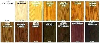 Mahogany Stain Color Chart Matching Stain Colors Ritedrugstore Co
