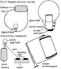 unph29 1 on simple circuit battery electrical wiring diagrams two