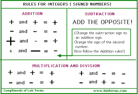 Number System Chart Algebra Unit One Notes And Practice Welcome To 7th Grade Pre