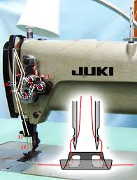 Threading Industrial Sewing Machine