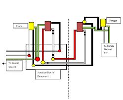 network data wiring diagram network access control diagram rj11 wiring color code at Data Wiring Diagram