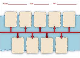 6 Timeline Templates For Students Doc Pdf Free Premium Templates