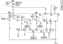 what are the three wires for going to blower motor on 2004 fixya jsmes1027 39 gif here is the wiring diagram