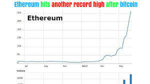 Ethereum Hits Another Record High After Bitcoin Ethereum