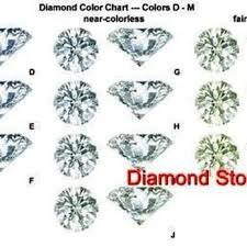 Diamond Quality And Color Chart Diamond Color Quality Chart Yelp
