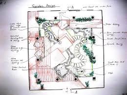 garden layout plans. Incredible Inspiration Designing A Garden Layout Plans Pleasant Design Ideas Flower N