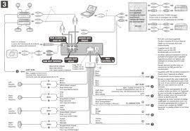 sony boat stereo wiring diagram wiring library sony car audio wiring diagram wire data schema u2022 sony m 610 wiring harness diagram