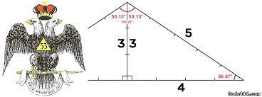 Masonic Degree Chart Masonic 3 5 7 Steps