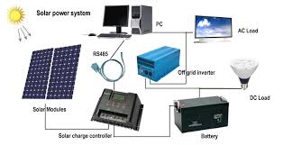 wiring diagram for solar batteries on wiring images free download Solar Battery Wiring Diagrams solar panel charge controller 12v batteries electrical wiring solar panels solar charging panel diagram solar battery solar battery wiring diagrams for 12 volt