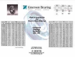 Ball Bearing Interchange Chart Bearing Interchange Chart Woodworking