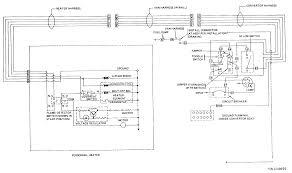 wiring diagrams remote start installation remote start bypass bulldog remote start wiring diagram at Remote Start Wiring Diagrams Free