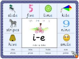 Ruled lines, short vowel sounds, consonant digraphs, and words to copy. Wednesday Phonics Year 1