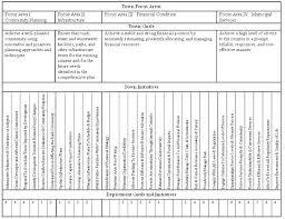 Vehicle Maintenance Sheet Template Fleet Log Excel Check