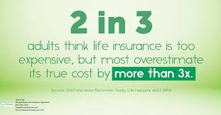 Higher the risk of death higher the premium. 10 Things Most People Don T Know About Cheap Life Insurance Quotes Termlifeinsurancepriceseslr136 Over Blog Com