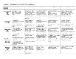 high school prospect mountain high school writing rubric spanish   high school 23 essay topics for high school essay topics for high school