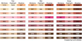 Anchor Cross Stitch Thread Colour Chart Find The Perfect Skin Tone Anchor Threads Lord Libidan