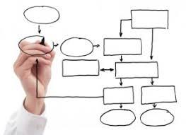 Irs Organizational Chart Tidytax Com