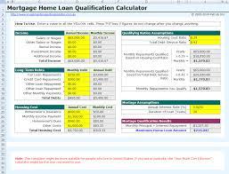 Free Mortgage How Much Can I Borrow Calculator