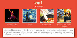 altered follow the curated step by step journey towards maturing your interests in a passion driven career profession