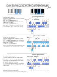 Harmonica Second Position Chart Pentatonic Scales Play In Six Different Keys On One