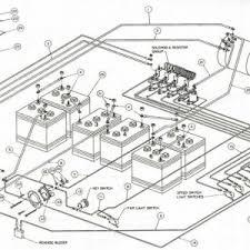 motor wiring diagram u v w images single phase capacitor motor wiring diagram 2000 automotive diagrams on 1982 club car