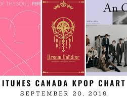 Itunes Canada Itunes Kpop Chart September 20th 2019