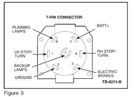 2005 ford f250 trailer wiring diagram electrical work wiring diagram \u2022 2005 ford f350 headlight wiring diagram at 2005 Ford F350 Wiring Diagram