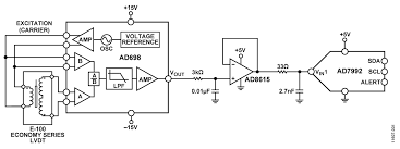 cn0301 universal lvdt signal conditioning circuit electronic analog devices cn0301 blk diagram