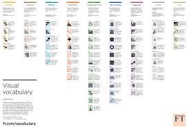 Vocabulary Chart Pdf