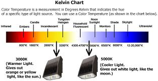 Light K Chart Kelvin Color Chart