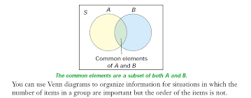 And Or Venn Diagram 1 Venn Diagrams Ghci Grade 12 Mathematics Of Data Management