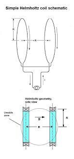 helmholtz coil schematic