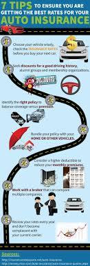 amax car insurance car insurance quotes wv car tips guide car insurance charleston