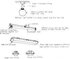 wiring diagram lamp holder wiring image wiring diagram showing post media for lamp tube electrical symbols on wiring diagram lamp holder