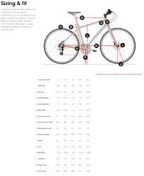 Trek Hybrid Bike Size Chart Fx Sport 5