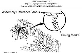 Correct Camshaft Timing Marks After Removal of Camshafts