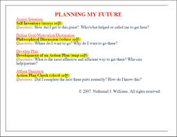 planning for my future essay my future dreams essays