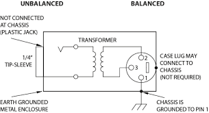 sound system interconnection Xlr To Phono Wiring Diagram figure 2 transformer isolation xlr to phono wiring diagram