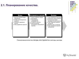 Презентация на тему МОДЕЛИРОВАНИЕ ПРОЦЕССОВ УПРАВЛЕНИЯ  7 Планирование качества