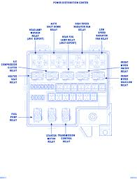 dodge stratus 2700cc 2008 fuse box block circuit breaker diagram dodge stratus 2700cc 2008 fuse box block circuit breaker diagram