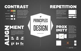 Contrast Principle Of Design Definition What Makes Good Design Basic Elements And Principles