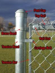 chain link fence corner parts. Perfect Parts How To Install Chain Link Fence In Corner Parts