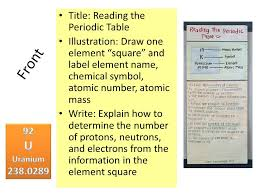 Periodic Table Brochure - ppt download