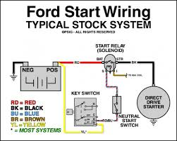 f 150 solenoid switch wiring diagram wiring diagrams images 1994 ford f150 wiring diagram f 150 questions on 94 cargurus simplicity starter solenoid wiring