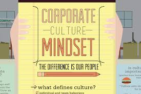 corporate culture mindset the difference is our people social
