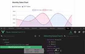 Vue Chart Component With Chart Js Risan Medium