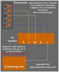 bryant wiring diagram car wiring diagram download cancross co Nordyne Thermostat Wiring Diagram bryant heat pump wiring diagram ph payne wiring diagrams for phase bryant wiring diagram hvac wiring hvac auto wiring diagram ideas thermostat wiring nordyne thermostat wiring diagram 903992