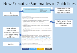 Executive Sumary Executive Summaries Of Clinical Care Guidelines Cf Foundation