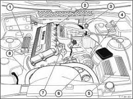 similiar bmw 3 series engine diagram keywords 1994 bmw 325i engine diagram car tuning